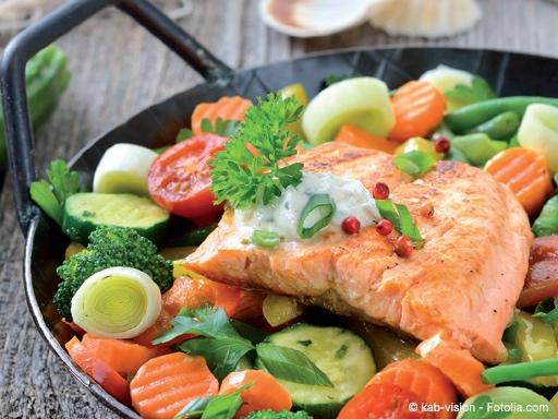 Bild von Das Auge isst mit – gesunde Nahrungsmittel für gute Sicht